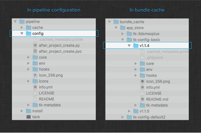 Descriptors — tk-core v0 18 167 documentation